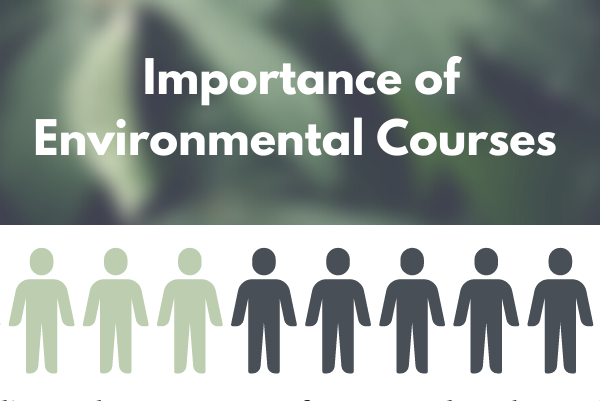 Students and Faculty Views on Environment Courses
